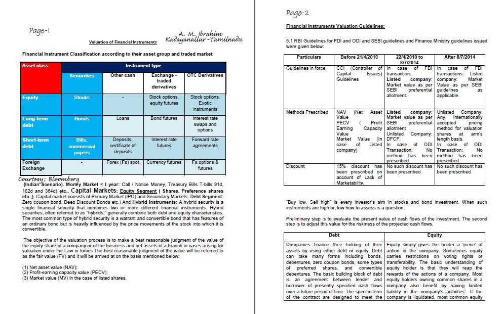Valuers World :: View topic - Valuation of Financial Instruments